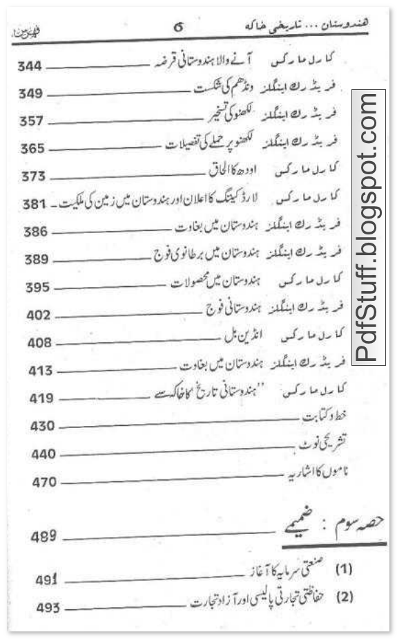 Contents of Urdu book Hindustan Ka Tareekhi Khaka by Karl Marx