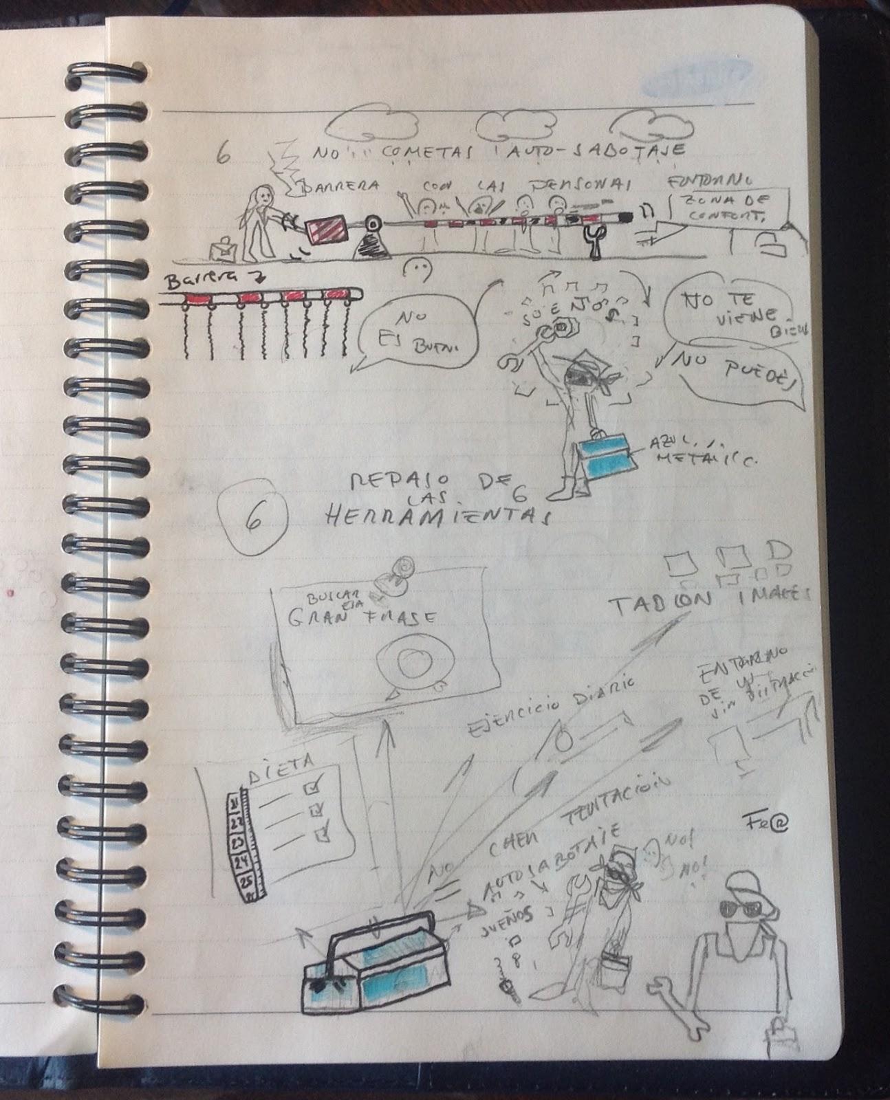 Bocetos procrastinar 3