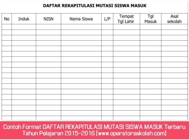 Contoh Format DAFTAR REKAPITULASI MUTASI SISWA MASUK Terbaru Tahun Pelajaran 2015-2016 [www.operatorsekolah.com]