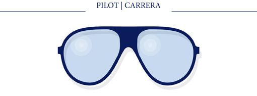 PILOT - CARRERA