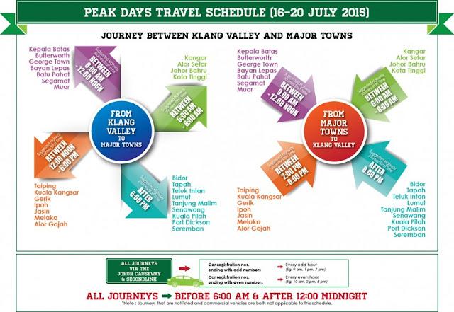 Jadual Masa Perjalanan Hari Raya 2015 Dari PLUS