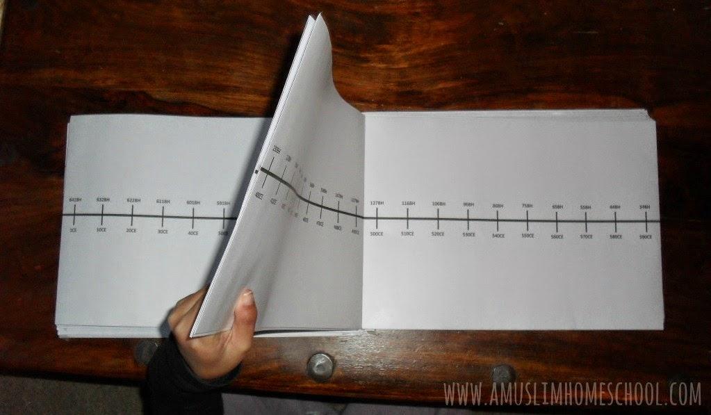 printable time line with hijri and gregorian calendar dates