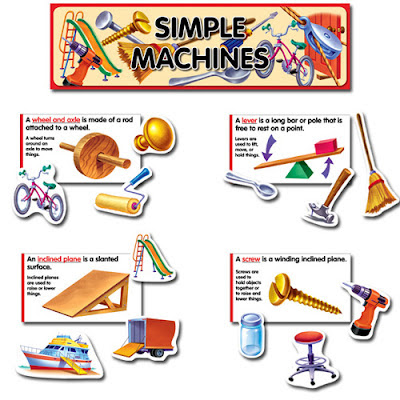 simple machine rs