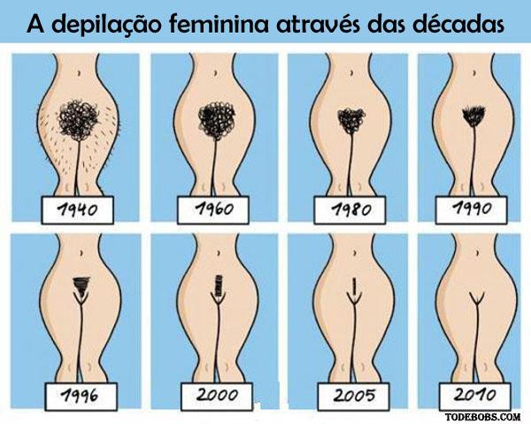 A%2BDepilacao%2BFeminina%2BAtraves%2Bdas%2Bdecadas A Depilação Feminina Através das décadas