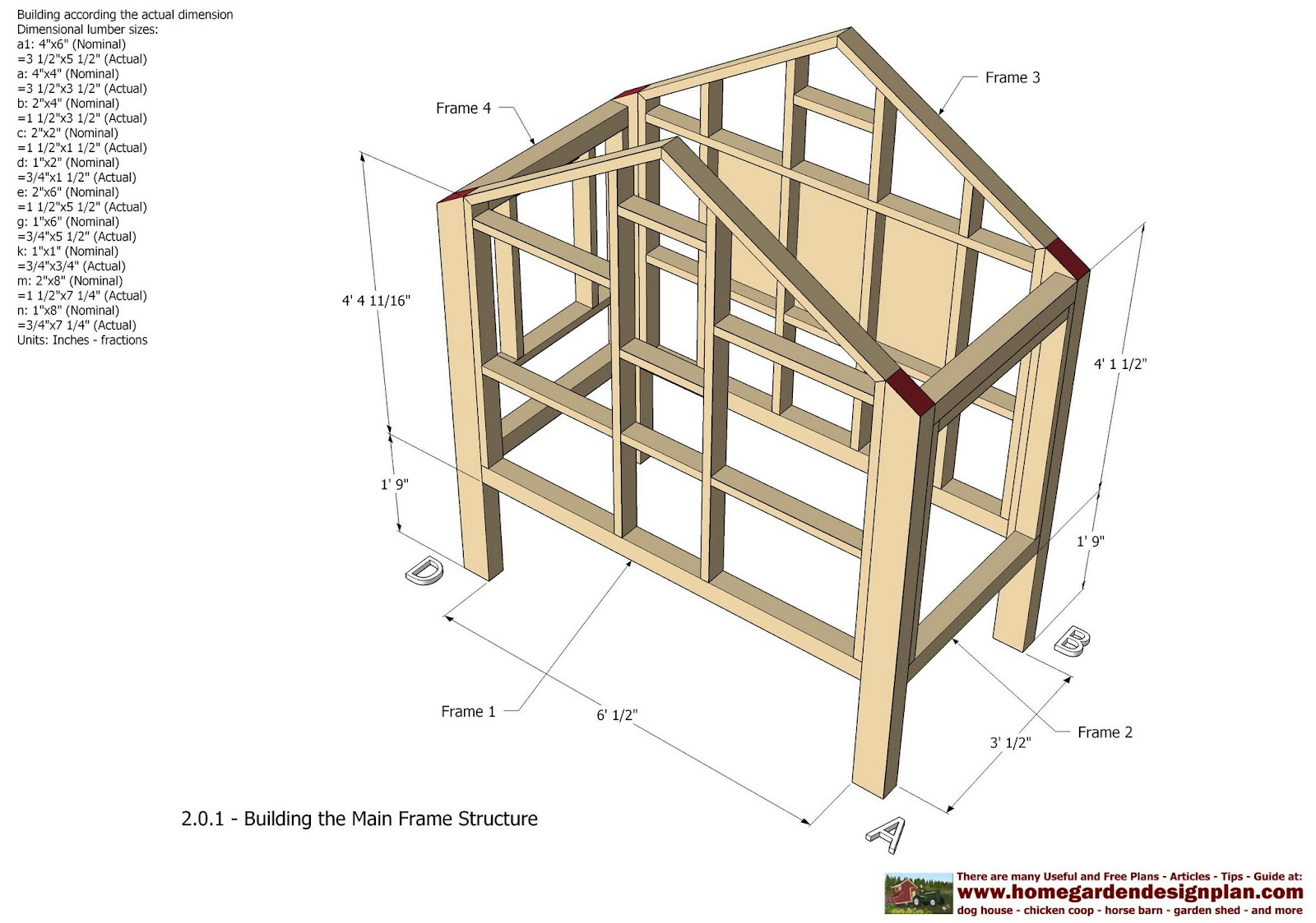 Lim yang get how to build a chicken coop perch for U build plans