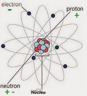 Fotos de atomos y sus partes 99