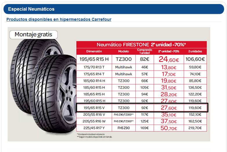 Precios de ruedas