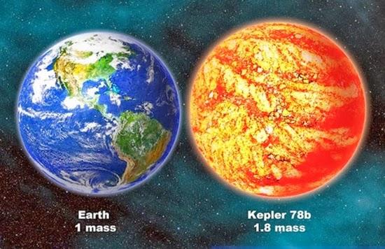 Astronot Temukan Planet Ekstra Surya Baru Mirip Bumi