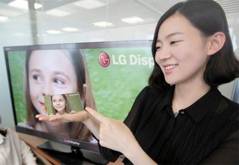 LG Display 1080p 5 Zoll 440ppi