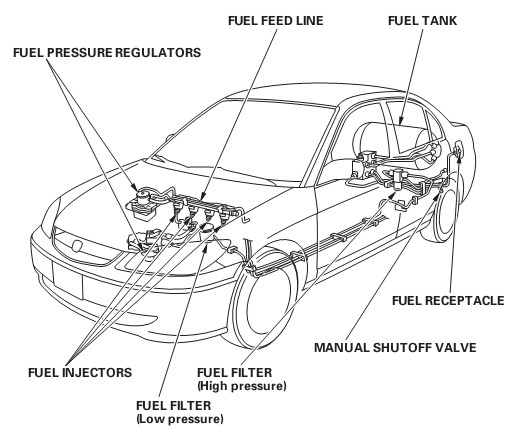 Honda Civic Fuel System Manual on 2001 camry fuel filter