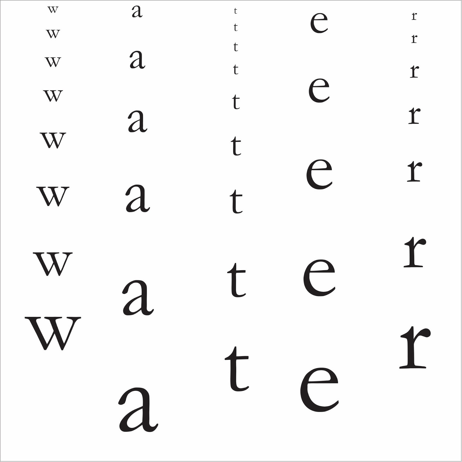 A m a n d a m u z q u i z 21 typographic metaphor meaning i decided to represent the word water for my 3 typographic metaphors i came up with several verbs to describe the various actions of water biocorpaavc Gallery