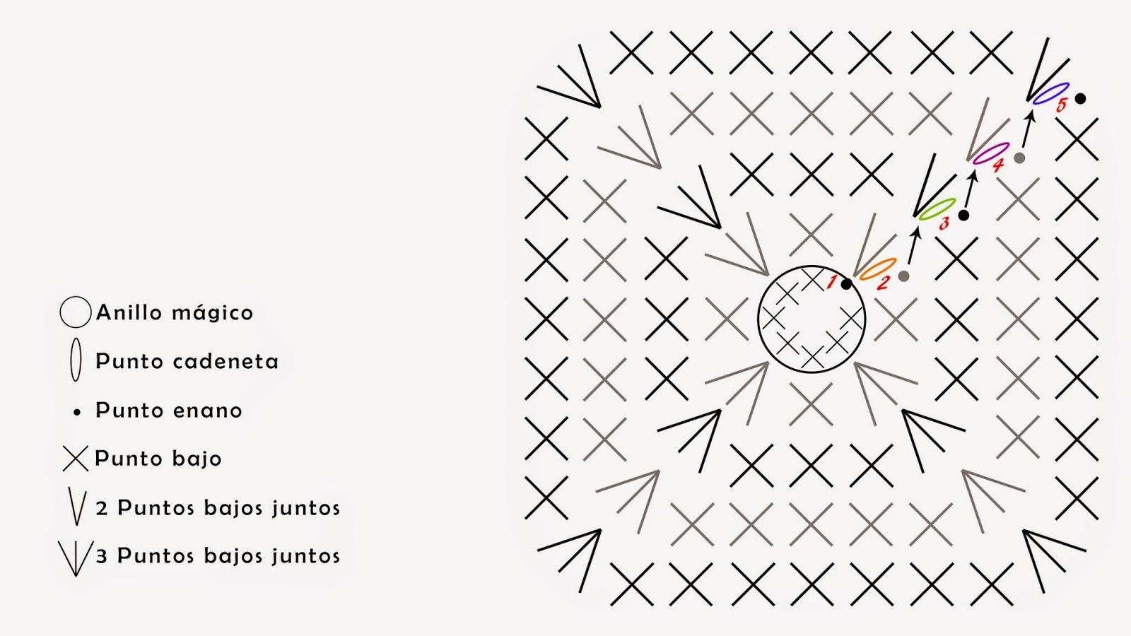 Elevado a N: Cesto de trapillo cuadrado con patrón