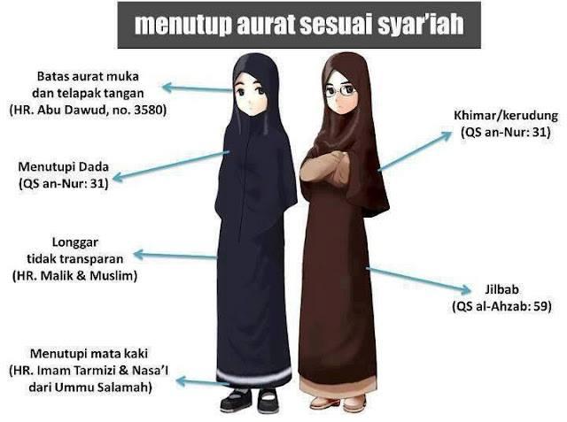 memakai jilbab syar'i