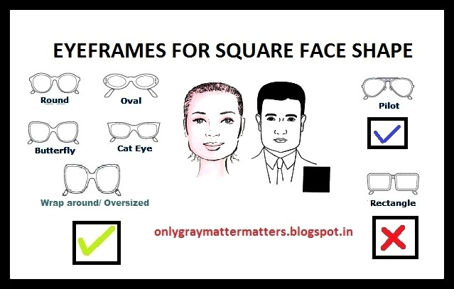 Best Glasses Frame Shape For Square Face : You can go for any of the basic shapes shown on the left ...