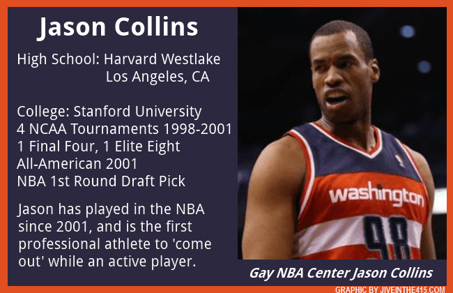 Gay NBA player Jason Collins fact file.