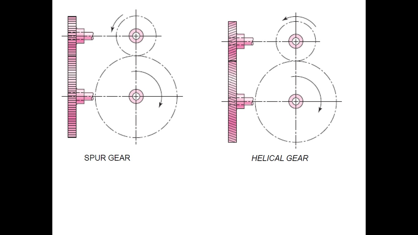 helical gear diagram  helical  free engine image for user