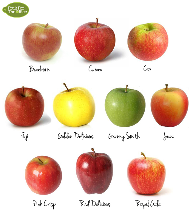 Green Apple Varieties http://fruitfortheoffice.blogspot.com/2012/08/10-types-of-apple.html