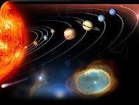 Gambar Revolusi Planet Dan Benda Langit