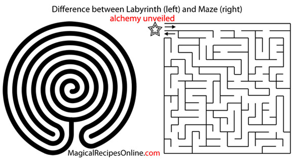 maze labyrinth Daedalus what's the difference between maze and labyrinth daedalus alchemy symbols minoic magic minoan