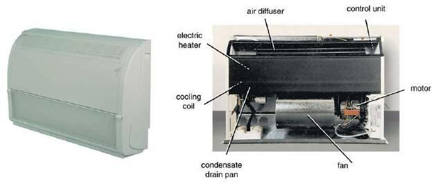 Air Conditioning Systems Configurations Part Three