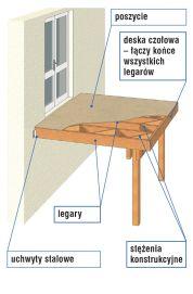 Balkon drewniany konstrukcja