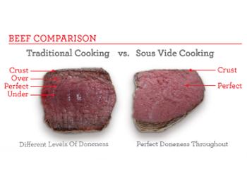 Super Rare Steak