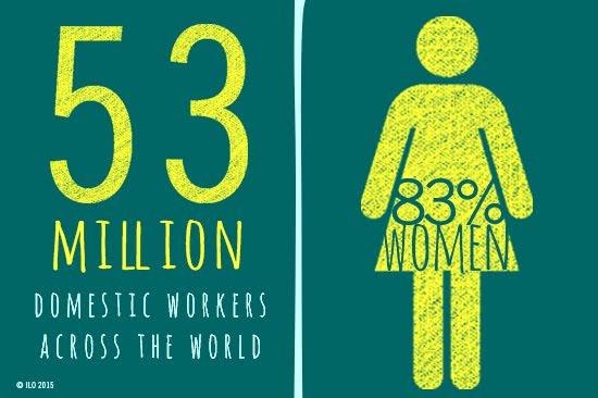 Chi sono i lavoratori domestici