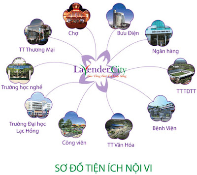 Dự án Lavender City - Biên Hòa - Đồng Nai