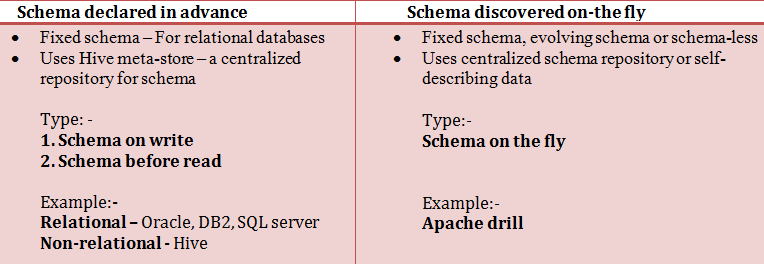 discuss how a schema is related The last theory to be discussed in this paper is the schema theory of attention ulric neisser (1976) offered a completely different conceptualization of attention simply put schema theory states that all knowledge is organized into units, and within these units of knowledge, or schemata.