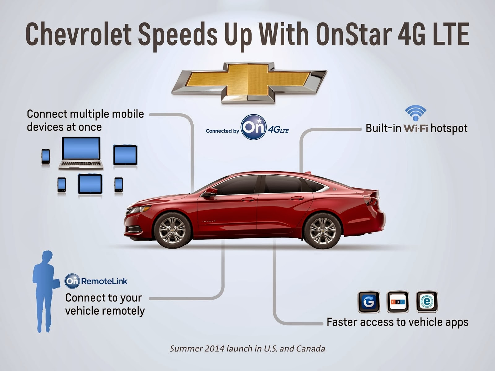 Chevrolet Announces 4G LTE In-Car Connectivity