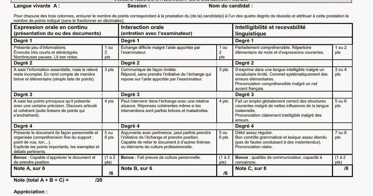 Grille d 39 valuation oral lv1 lva et lv2 lvb preuve facultative bts tertiaire muc nrc - Grille evaluation expression ecrite anglais ...