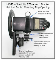 HFMB w/ Lastolite EZBox Ver 1 Bracket - Set Just Behind Mounting Ring Opening