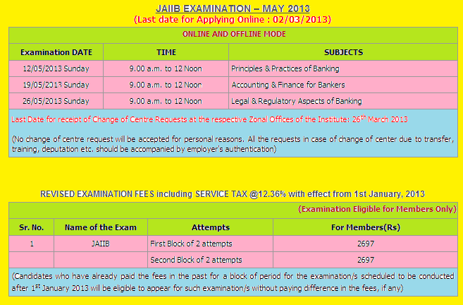 model question of jaiib Last 10 years i have attached some question papers of jaiib exam so please  check it out attached we will be giving you the information about jaiib sample.