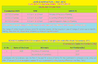 jaiib examination may 2013 schedule