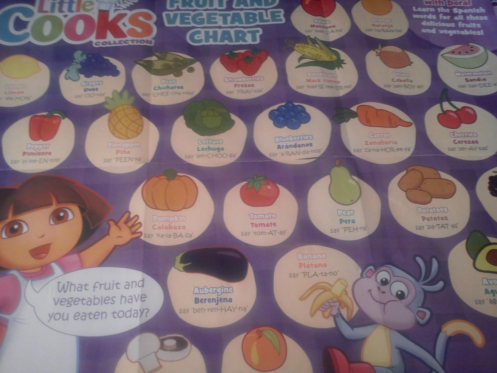 Dora Cake Recipe Veg