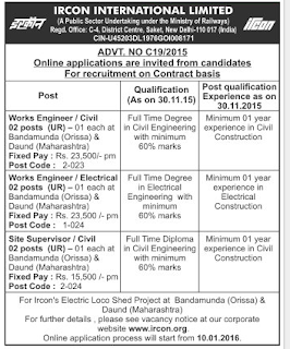 Civil Works Engineer & Supervisor Jobs