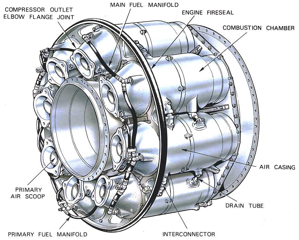 multiple sex tube engine