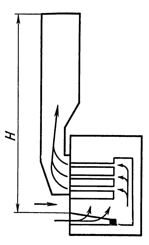 инструкции по настройке предохранительных клапанов на паровых котлах