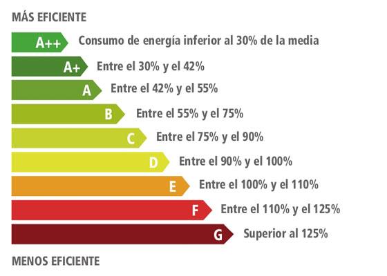 Mn arquitectos almeria - Ejemplo certificado energetico piso ...