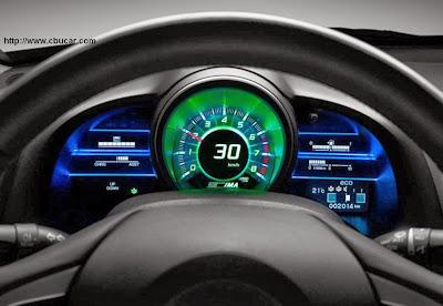 Mobil Honda CR-Z Hybrid