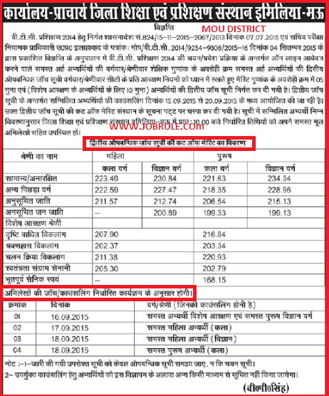 Mou District BTC-2014 Admission Latest News Today