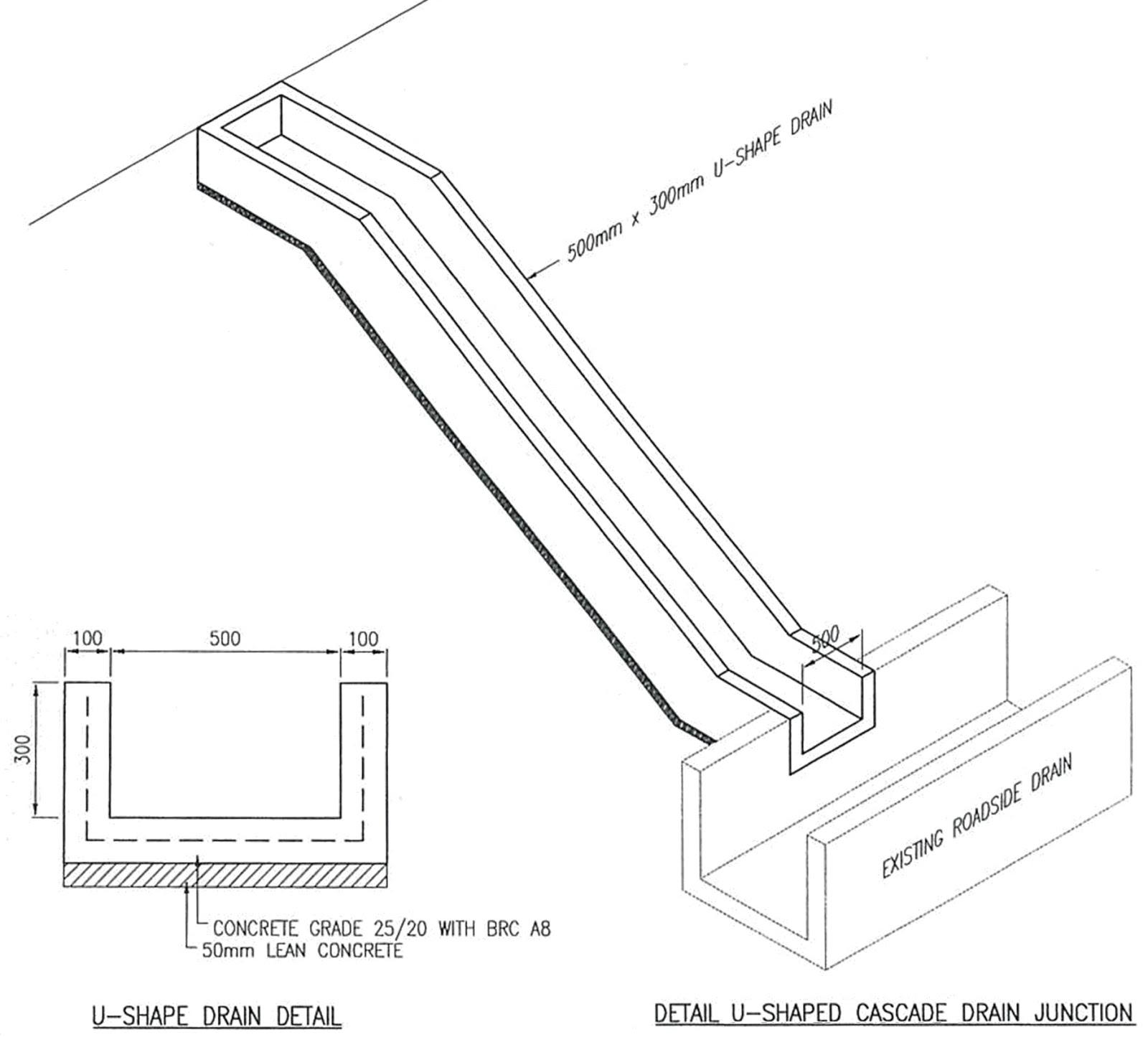 Satriafusuzu blogspot furthermore Measuring Eave Height furthermore Lot D1c994f1 B091 42b6 9b7f A53100cd57d4 moreover Quality control additionally Cascade Drain Chute Drain. on lean construction