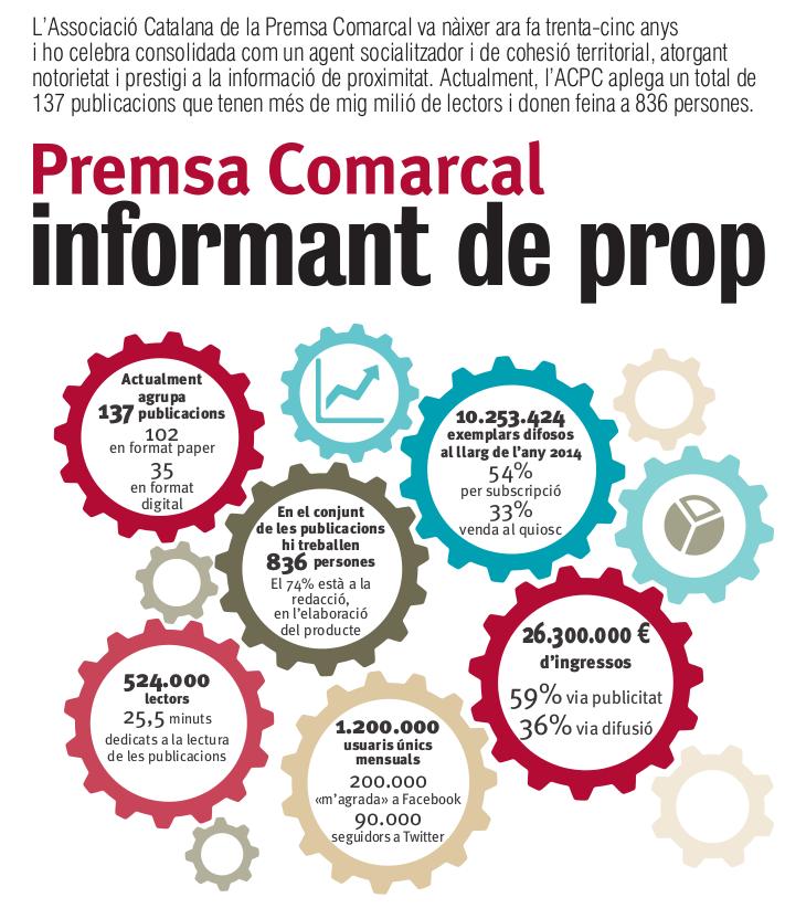 ACPC PREMSA COMARCAL - 35 anys