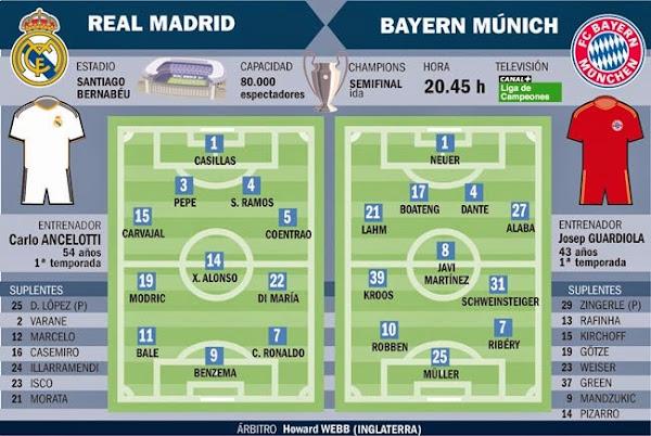 InfoDeportiva - Informacion al instante. REAL MADRID VS BAYERN MUNICH