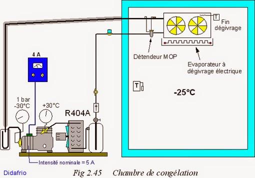 Des livres pdf sur froid et climatisation - Compresseur chambre froide positive ...