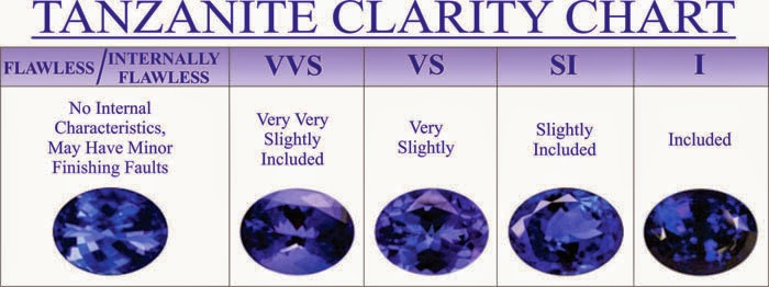 The Tanzanite Diamond And Jewellery Designs