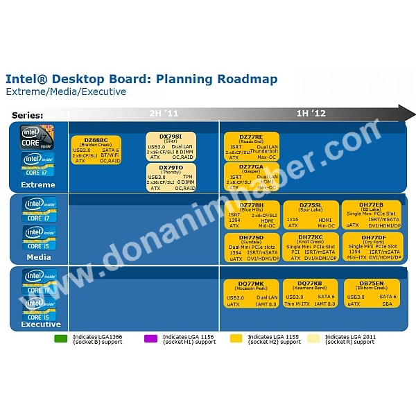 Intel-s-Only-Motherboard-with-Thunderbolt-is-DZ77RE.jpg