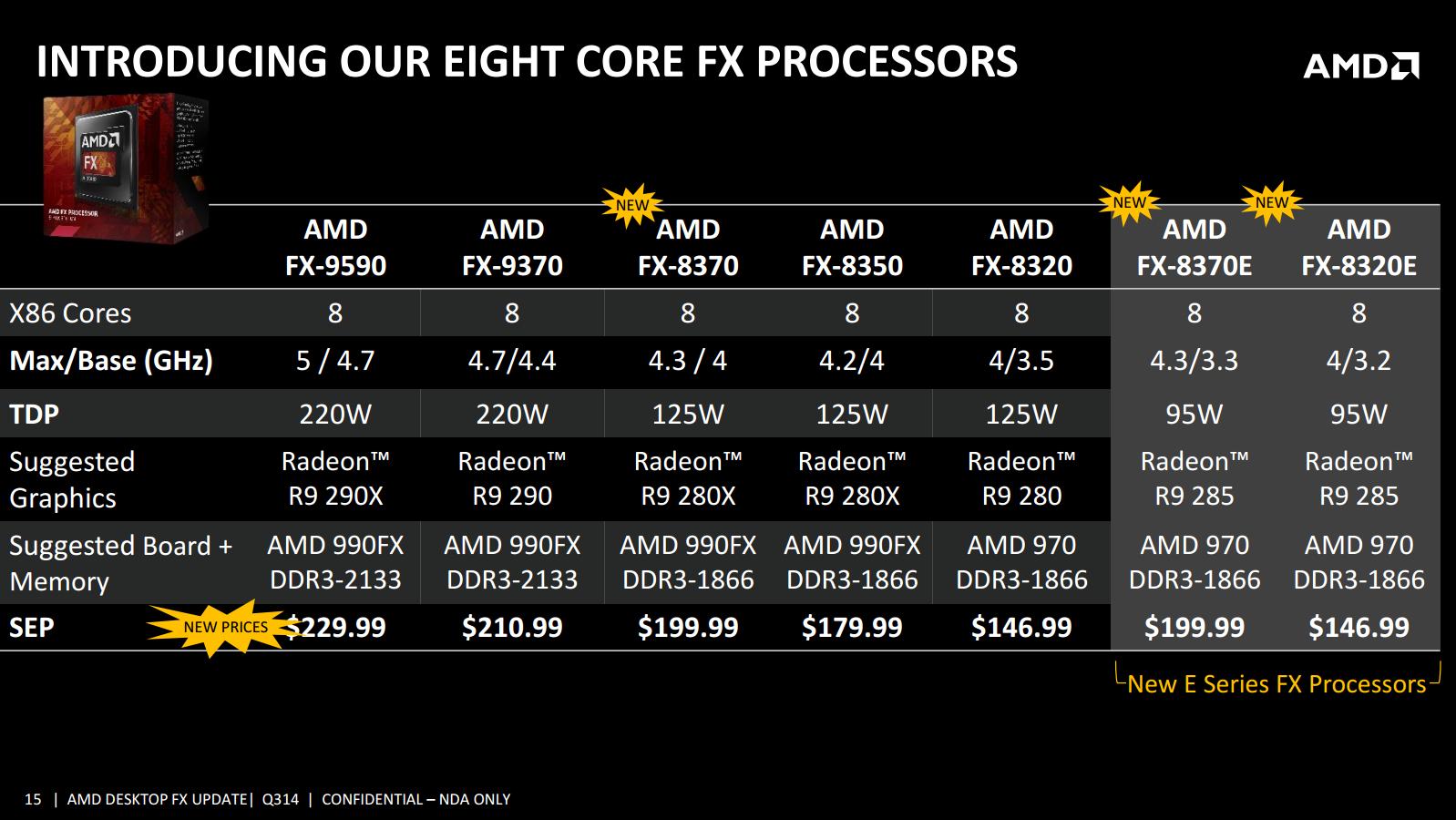 amd fx e test procesora w praktyce