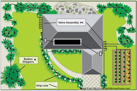 Malaysian Automatic Landscape Watering System Drip