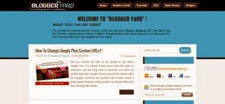 Bloggeryard Clone Template